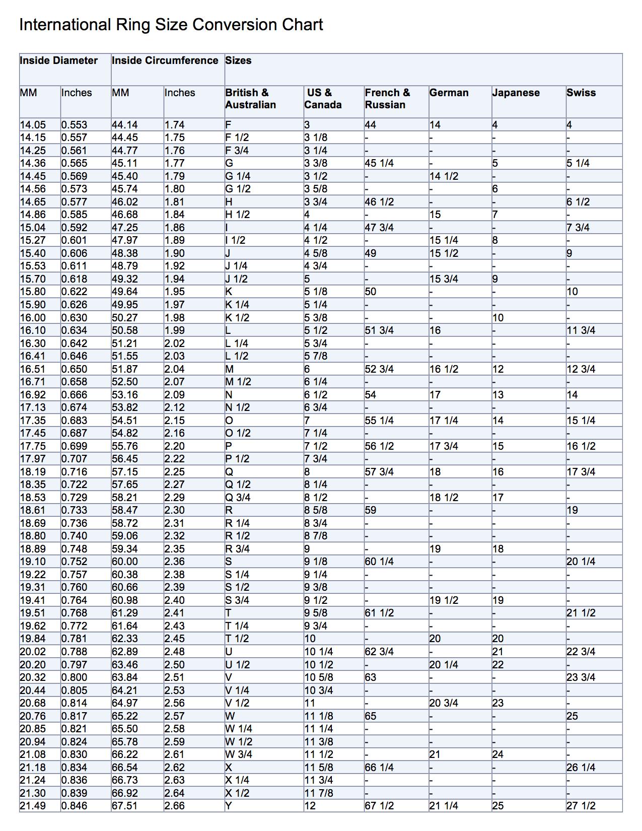 Ring Size Chart Ken S Sapphires